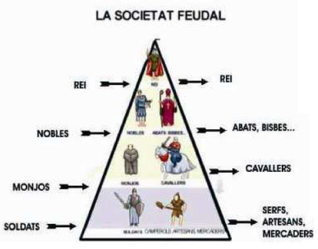 feudalism 2